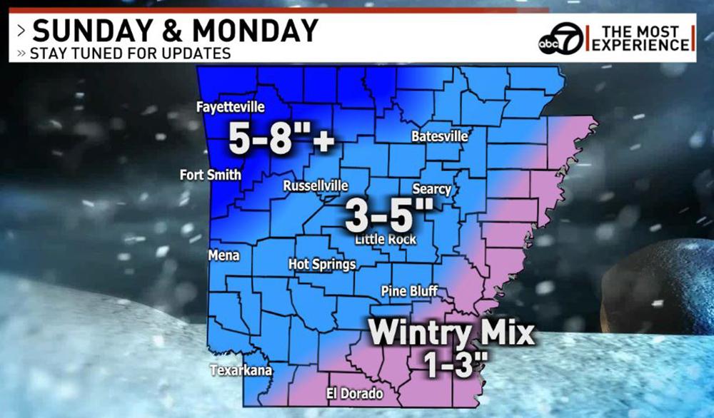 KATV Forecast February 14-15