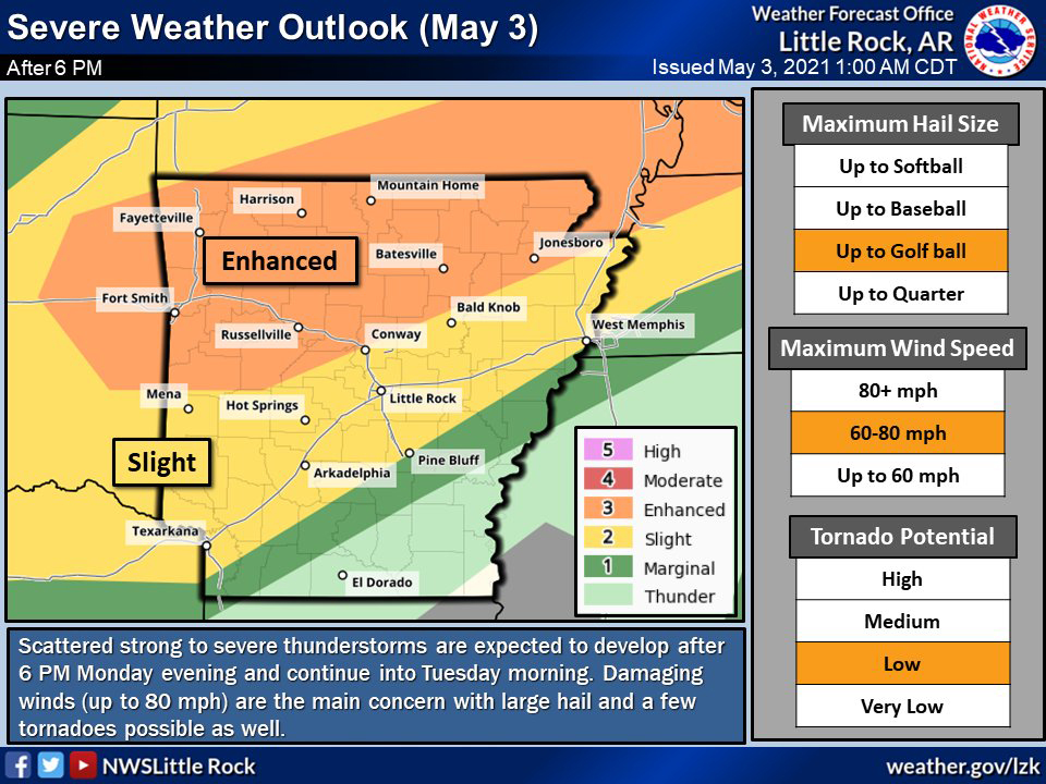Severe Weather Outlook 5-3-2021